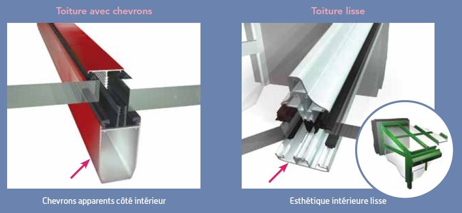 Toit de véranda : toiture tubulaire ou épine